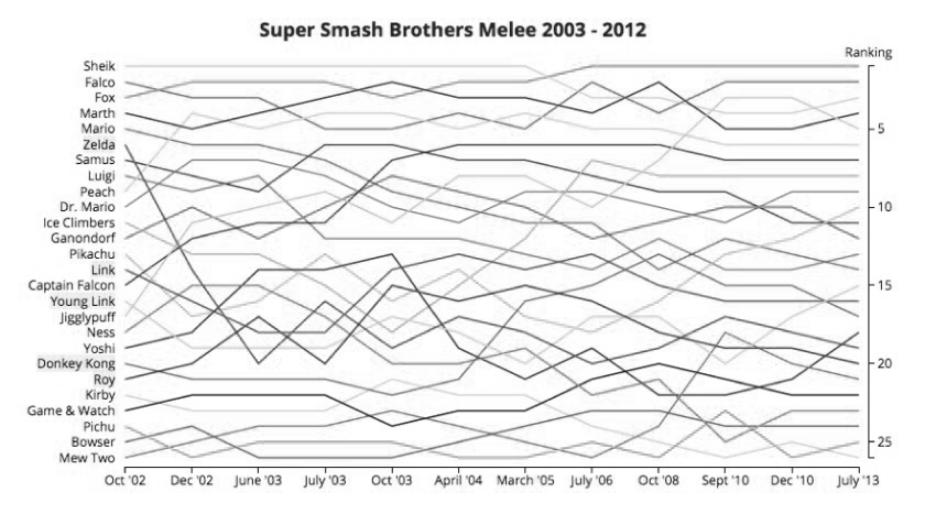 esports_graph